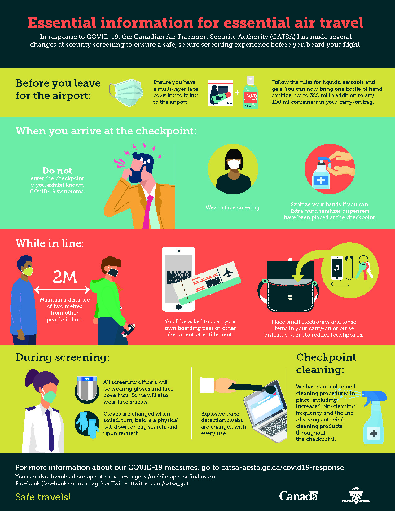 Thumbnail of Essential Travel infographic