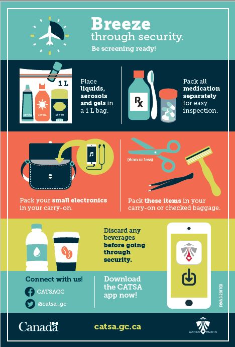 Thumbnail of How to Properly Pack your Bags infographic